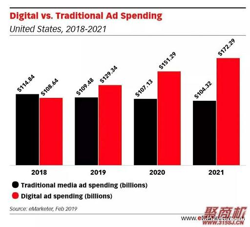 广告淡季下的互联网公司都在干些什么了?_2